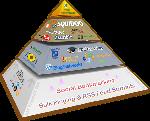 Cách xây dựng link cho website có nhiều bài viết