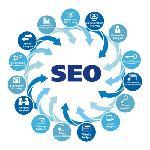 Hướng dẫn SEO từ khóa lên top Google nhanh nhất