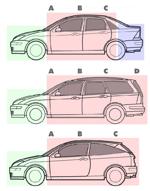 xe sedan là gì